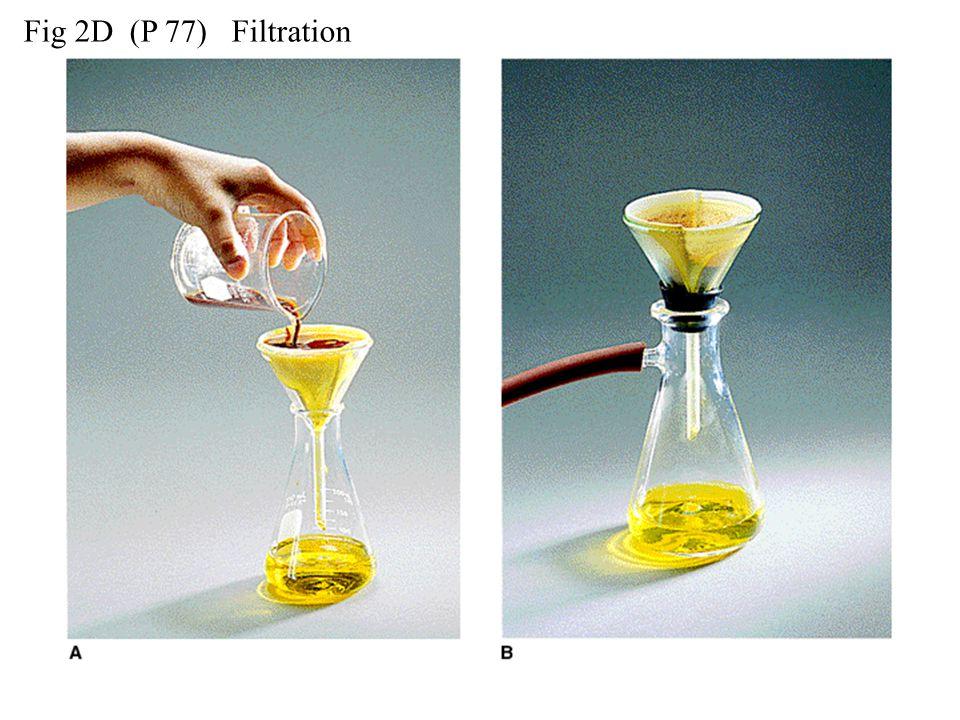 Fig 2D (P 77) Filtration