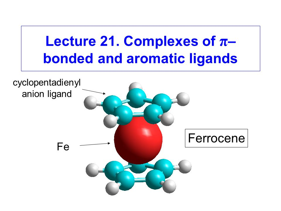 Lecture 21. Complexes of π – bonded and aromatic ligands Ferrocene Fe cyclopentadienyl anion ligand