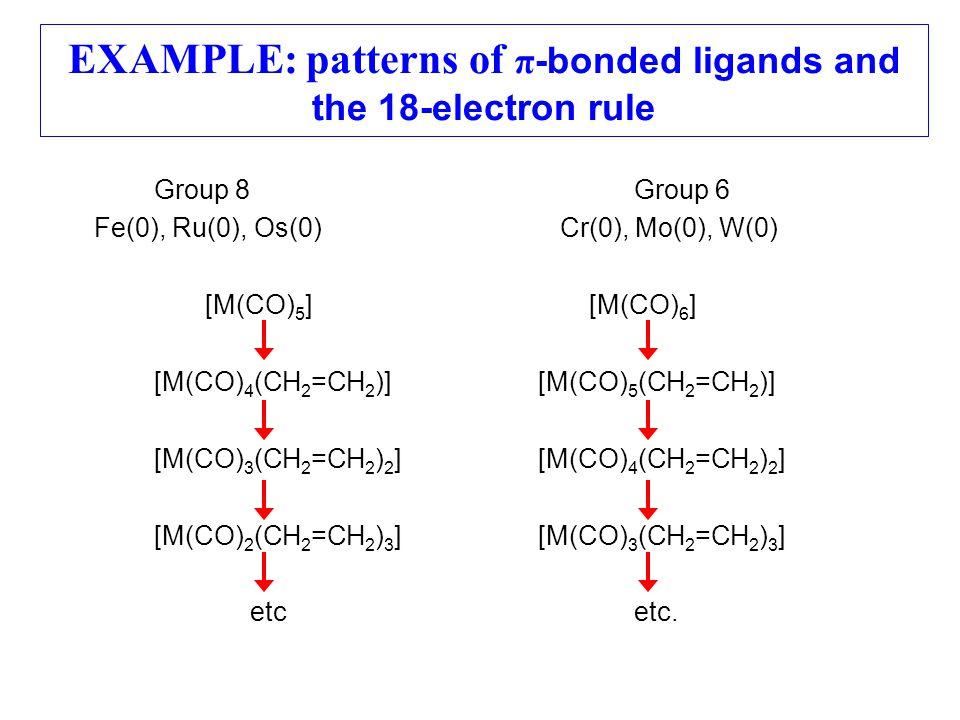 Group 8Group 6 Fe(0), Ru(0), Os(0) Cr(0), Mo(0), W(0) [M(CO) 5 ] [M(CO) 6 ] [M(CO) 4 (CH 2 =CH 2 )] [M(CO) 5 (CH 2 =CH 2 )] [M(CO) 3 (CH 2 =CH 2 ) 2 ]