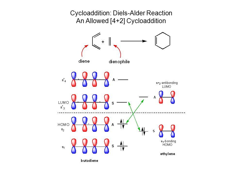 Cycloaddition: Diels-Alder Reaction An Allowed [4+2] Cycloaddition Diels-Alder