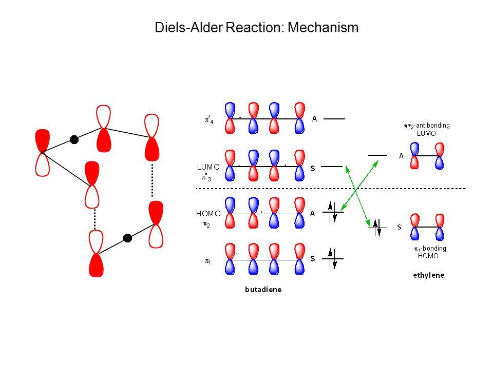 Diels-Alder Reaction: Mechanism Diels-Alder Mechanism
