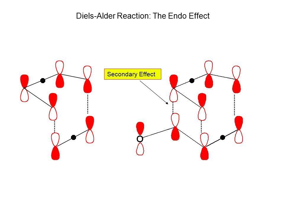 Diels-Alder Reaction: The Endo Effect Diels-Alder Endo Effect Secondary Effect