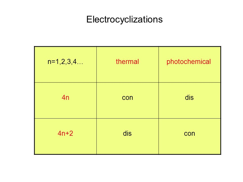 Electrocyclization Summary Electrocyclizations n=1,2,3,4…thermal photochemical 4ncondis 4n+2discon