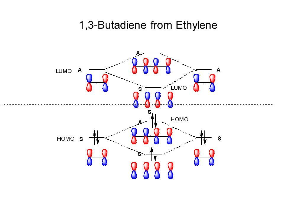1,3-Butadiene from Ethylene Ethylene/Butadiene