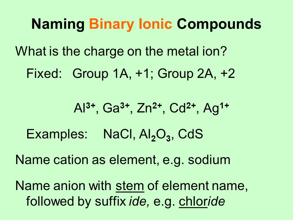 Naming Binary Ionic Compounds What is the charge on the metal ion? Fixed: Group 1A, +1; Group 2A, +2 Al 3+, Ga 3+, Zn 2+, Cd 2+, Ag 1+ Examples:NaCl,