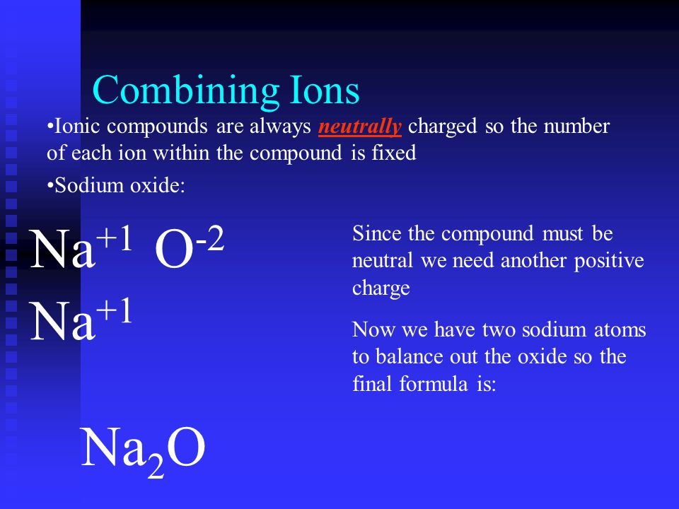 Anion Summary Mon-atomic anions end in –ide Mon-atomic anions end in –ide Oxy-anions end in –ate or –ite Oxy-anions end in –ate or –ite Add prefixes p