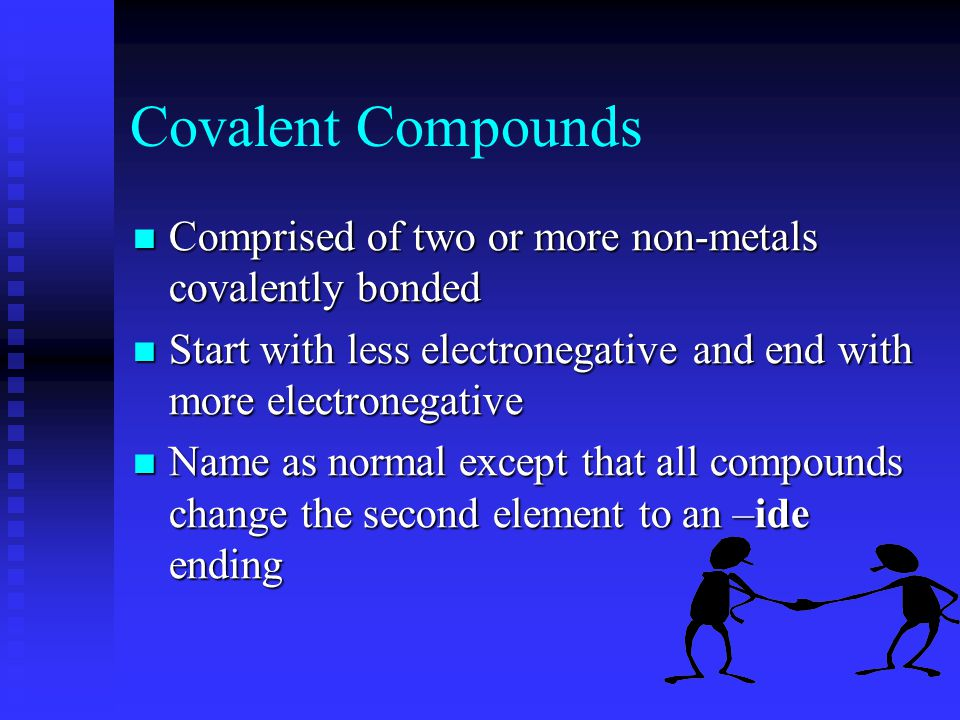 More practice Potassium hypochlorite Potassium hypochlorite KClO Sodium sulfiteNa 2 SO 3 Aluminum bromateAl(BrO 3 ) 3 Ammonium phosphite(NH 4 ) 3 PO 3 Magnesium nitriteMg(NO 2 ) 2 Iron (III) perchlorateFe(ClO 4 ) 3 Strontium cyanateSr(CNO) 2 Copper (I) thiosulfateCu 2 S 2 O 3