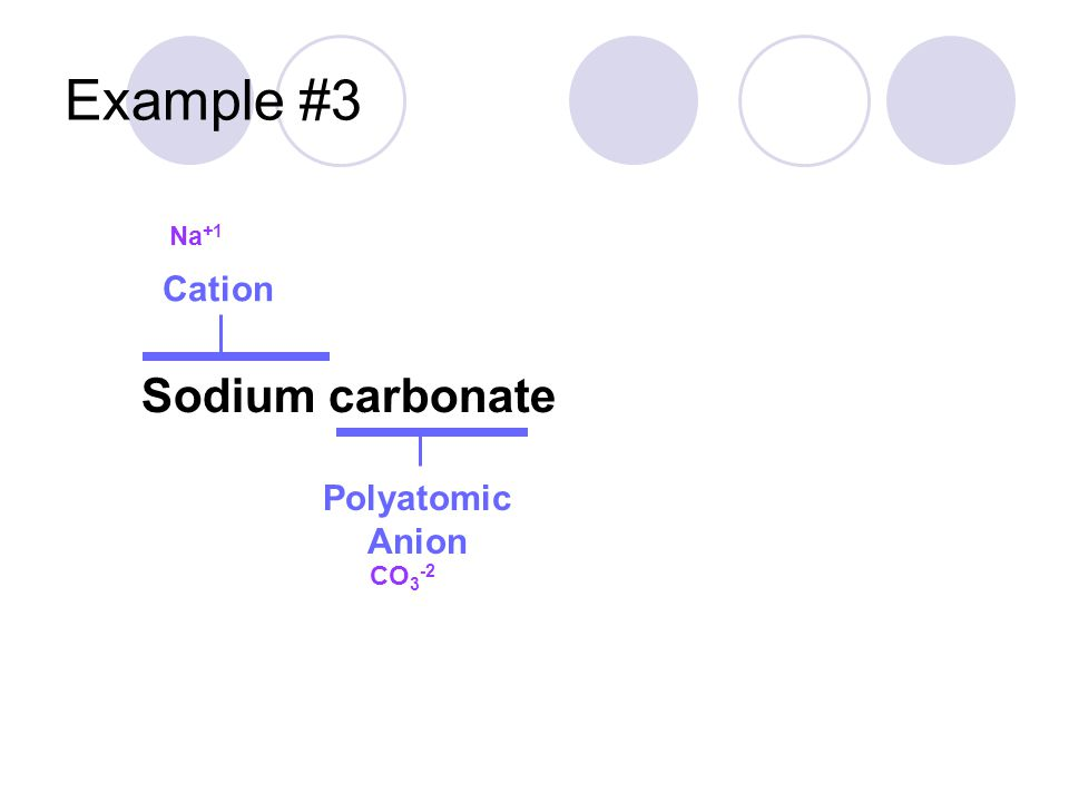 Example #3 Sodium carbonate Cation Polyatomic Anion Na +1 CO 3 -2