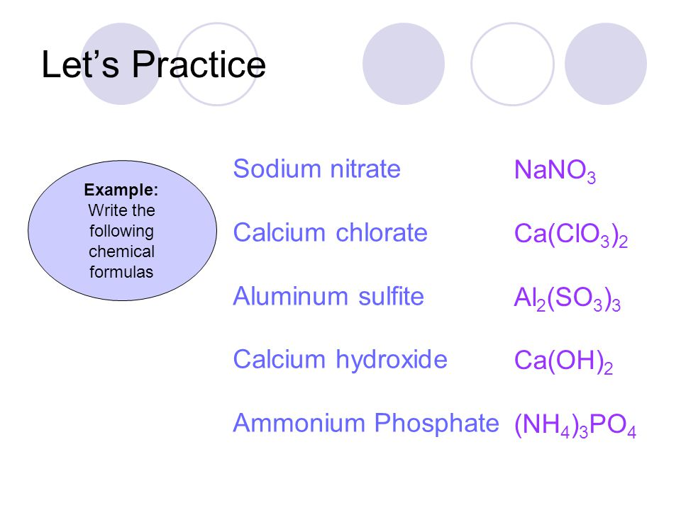 Let's Practice NaNO 3 Ca(ClO 3 ) 2 Al 2 (SO 3 ) 3 Ca(OH) 2 (NH 4 ) 3 PO 4 Example: Write the following chemical formulas Sodium nitrate Calcium chlorate Aluminum sulfite Calcium hydroxide Ammonium Phosphate