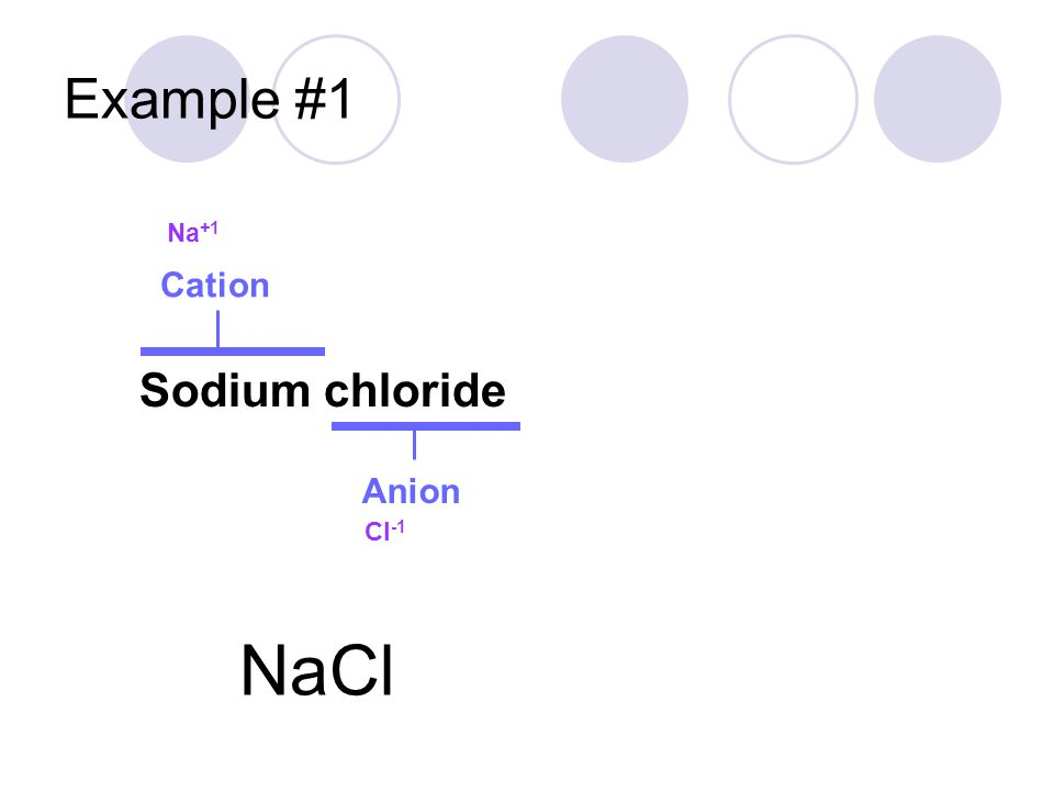 Example #1 Sodium chloride Cation Anion Na +1 Cl -1 NaCl