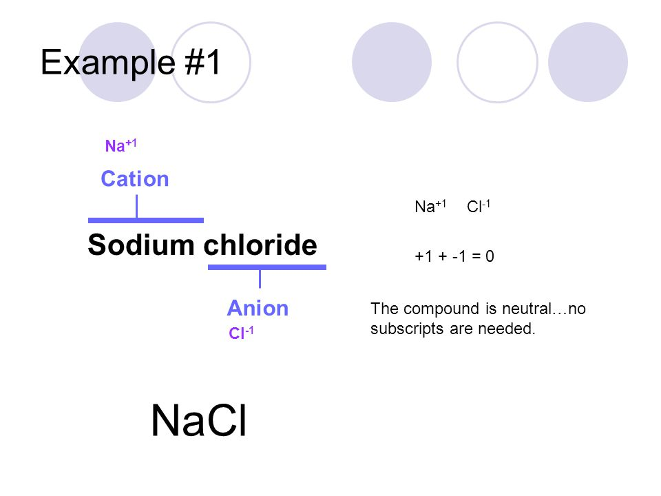 Example #1 Sodium chloride Cation Anion Na +1 Cl -1 NaCl Na +1 Cl -1 +1 + -1 = 0 The compound is neutral…no subscripts are needed.
