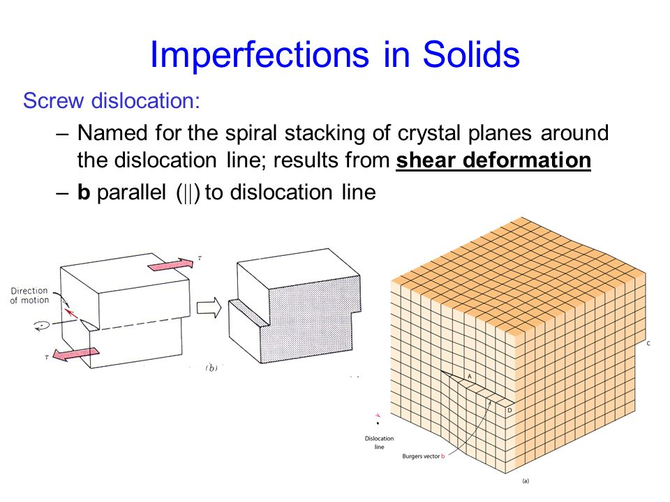 27 Imperfections in Solids Screw dislocation: –Named for the spiral stacking of crystal planes around the dislocation line; results from shear deforma