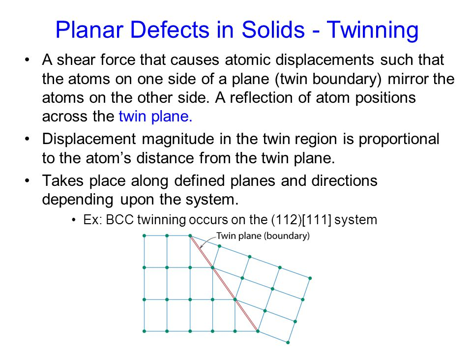 Planar Defects in Solids - Twinning A shear force that causes atomic displacements such that the atoms on one side of a plane (twin boundary) mirror t