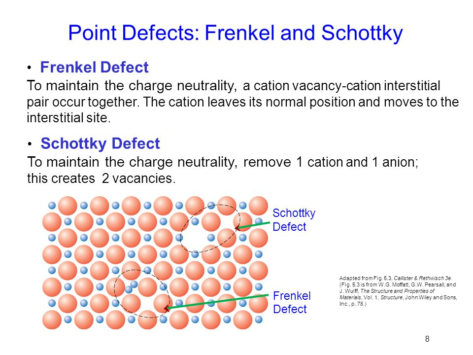 8 Frenkel Defect To maintain the charge neutrality, a cation vacancy-cation interstitial pair occur together. The cation leaves its normal position an