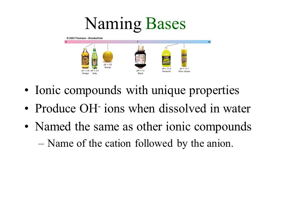 Naming Acids Ionic compounds with unique properties Contain one or more hydrogen atoms and produce H + ions when dissolved in water 1.When the name of the anion ends in –ide, the acid name begins with hydro-.
