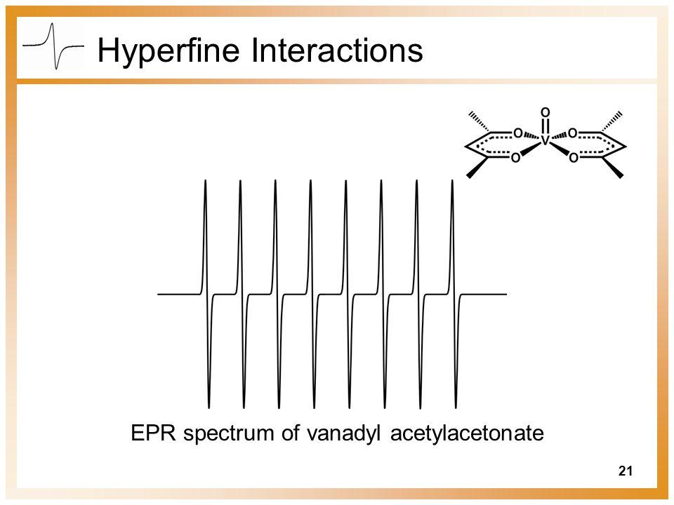 21 Hyperfine Interactions EPR spectrum of vanadyl acetylacetonate