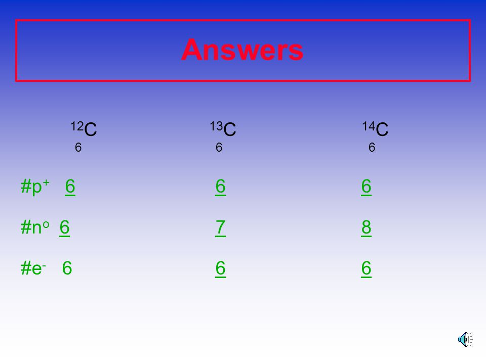 Learning Check – Counting Naturally occurring carbon consists of three isotopes, 12 C, 13 C, and 14 C. State the number of protons, neutrons, and elec