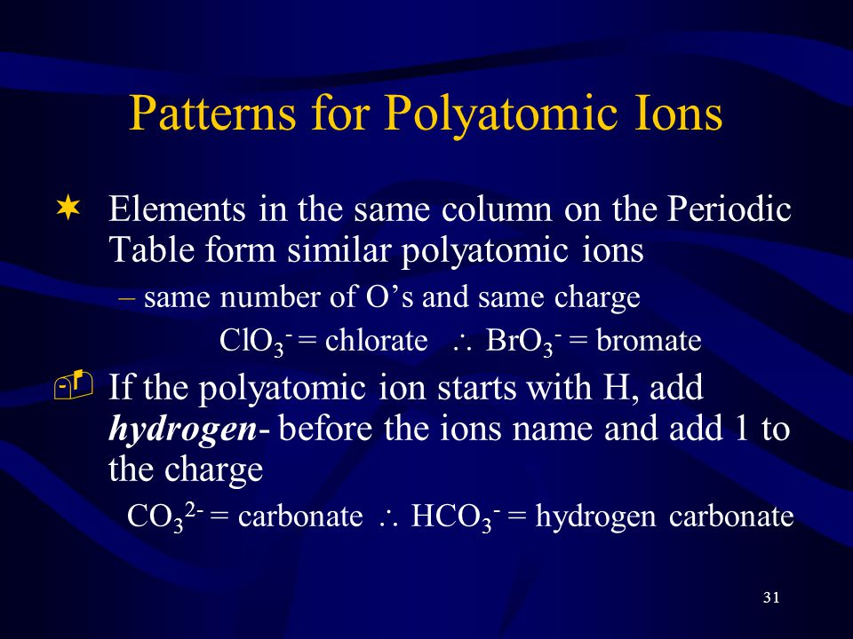 30 Compounds Containing Polyatomic Ions Polyatomic ions are charged entities that contain more than one atom –Must memorize name, formula and charge –Look for Patterns!.