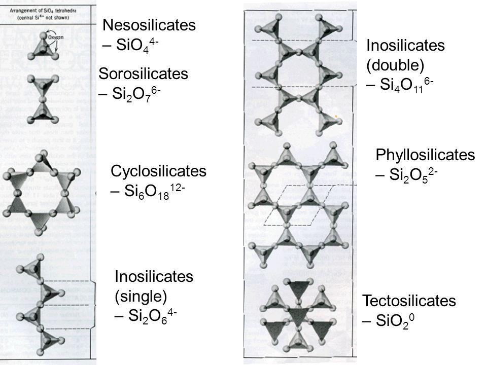 Nesosilicates – SiO 4 4- Sorosilicates – Si 2 O 7 6- Cyclosilicates – Si 6 O 18 12- Inosilicates (single) – Si 2 O 6 4- Inosilicates (double) – Si 4 O 11 6- Phyllosilicates – Si 2 O 5 2- Tectosilicates – SiO 2 0