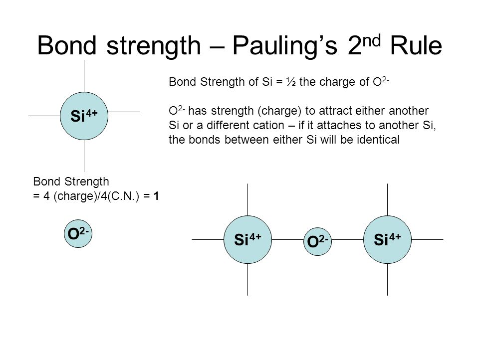 Bond strength – Pauling's 2 nd Rule Si 4+ Bond Strength = 4 (charge)/4(C.N.) = 1 Bond Strength of Si = ½ the charge of O 2- O 2- has strength (charge)