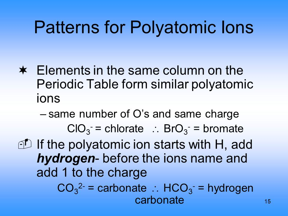 15 Patterns for Polyatomic Ions ¬Elements in the same column on the Periodic Table form similar polyatomic ions –same number of O's and same charge ClO 3 - = chlorate  BrO 3 - = bromate ­If the polyatomic ion starts with H, add hydrogen- before the ions name and add 1 to the charge CO 3 2- = carbonate  HCO 3 - = hydrogen carbonate