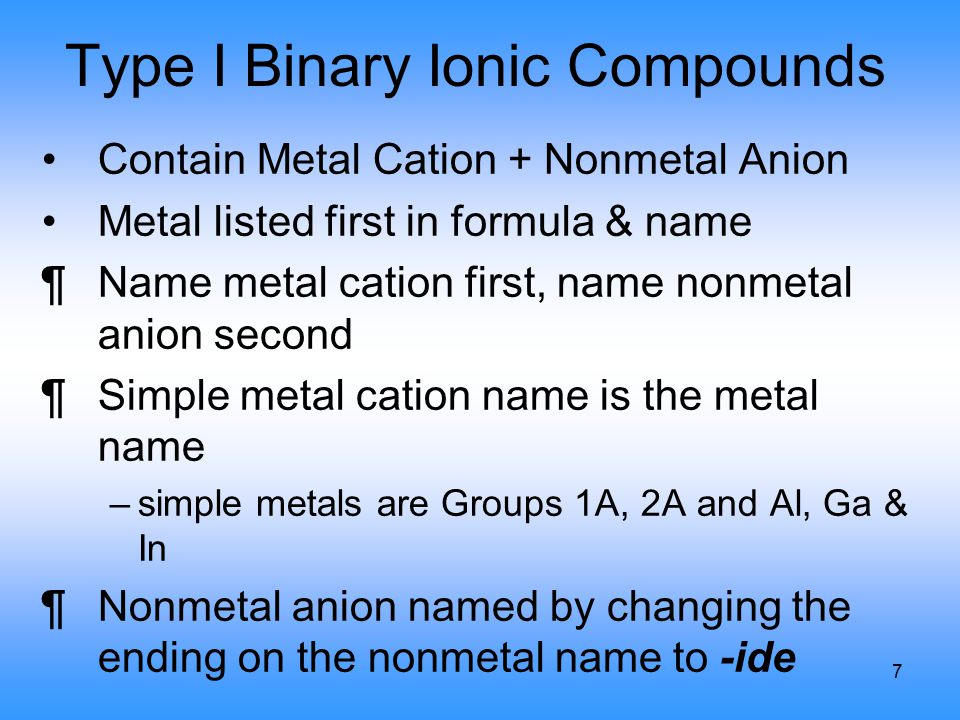 7 Type I Binary Ionic Compounds Contain Metal Cation + Nonmetal Anion Metal listed first in formula & name ¶Name metal cation first, name nonmetal anion second ¶Simple metal cation name is the metal name –simple metals are Groups 1A, 2A and Al, Ga & In ¶Nonmetal anion named by changing the ending on the nonmetal name to -ide