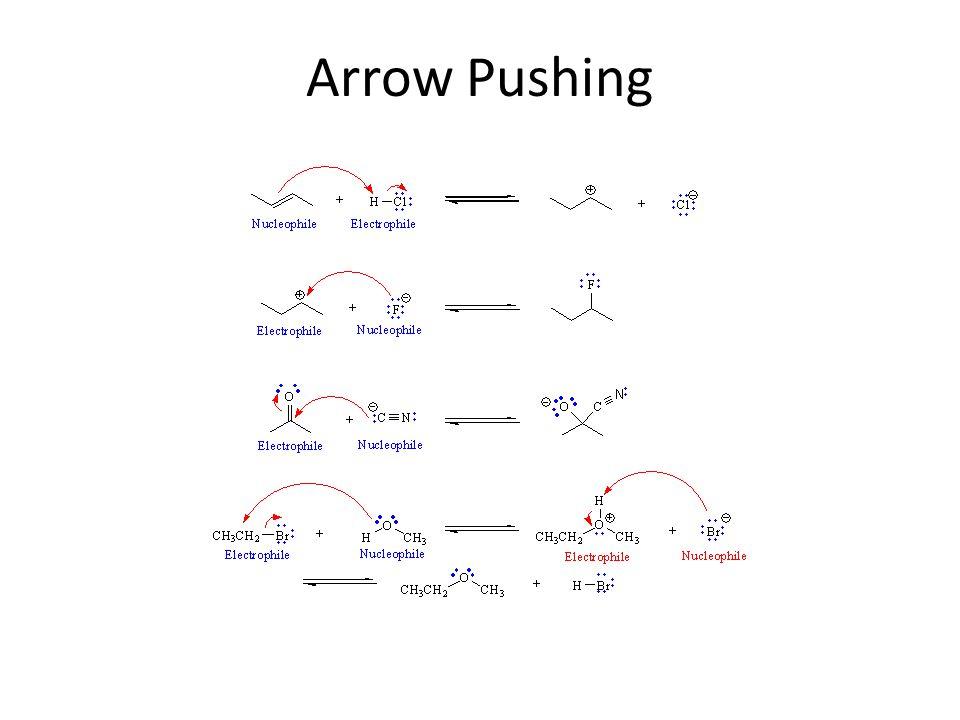 Arrow Pushing