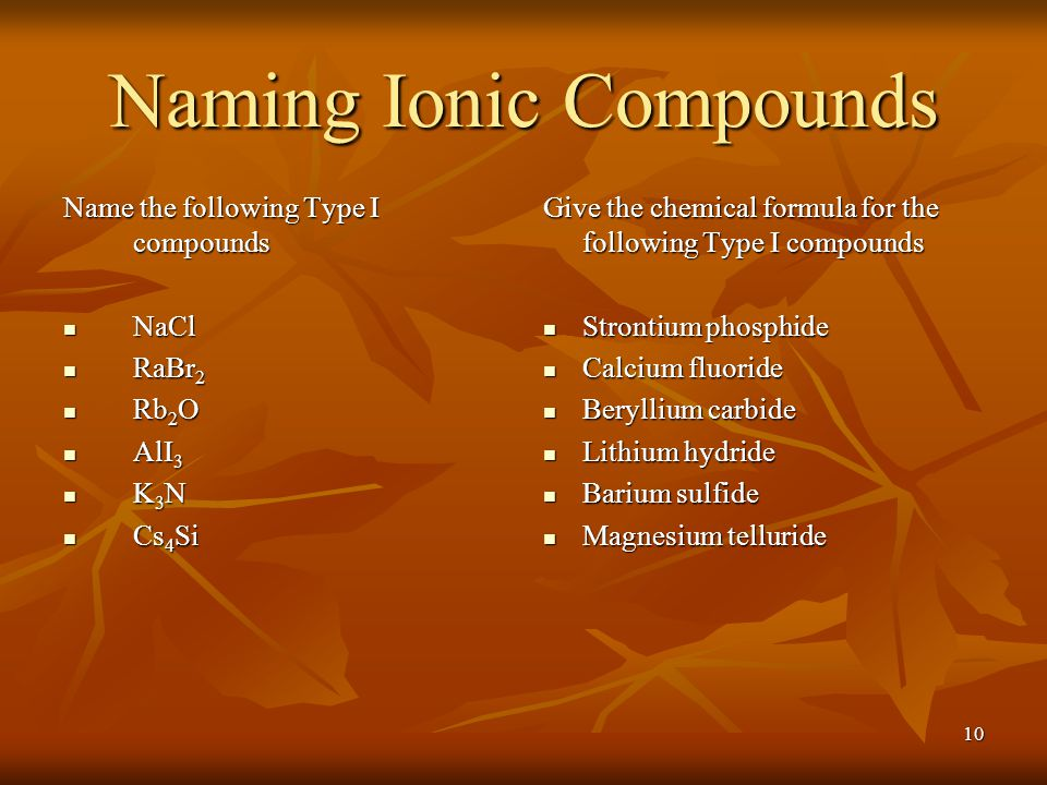 10 Naming Ionic Compounds Name the following Type I compounds NaCl NaCl RaBr 2 RaBr 2 Rb 2 O Rb 2 O AlI 3 AlI 3 K 3 N K 3 N Cs 4 Si Cs 4 Si Give the chemical formula for the following Type I compounds Strontium phosphide Strontium phosphide Calcium fluoride Calcium fluoride Beryllium carbide Beryllium carbide Lithium hydride Lithium hydride Barium sulfide Barium sulfide Magnesium telluride Magnesium telluride