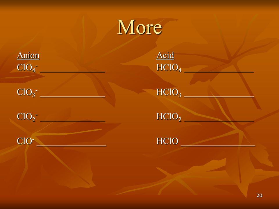 20 More Anion Acid ClO 4 - ______________ HClO 4 _______________ ClO 3 - ______________ HClO 3 _______________ ClO 2 - ______________ HClO 2 _______________ ClO - _______________ HClO ________________