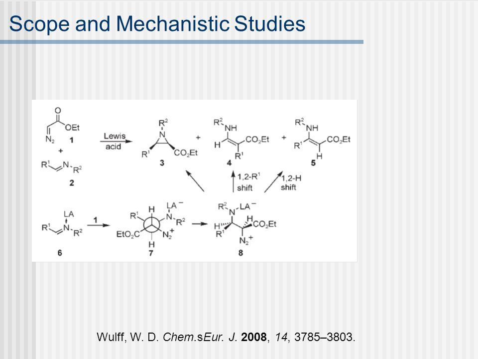 Scope and Mechanistic Studies Wulff, W. D. Chem.sEur. J. 2008, 14, 3785–3803.