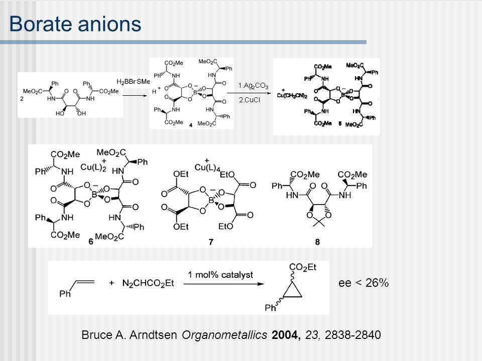ee < 26% Bruce A. Arndtsen Organometallics 2004, 23, 2838-2840