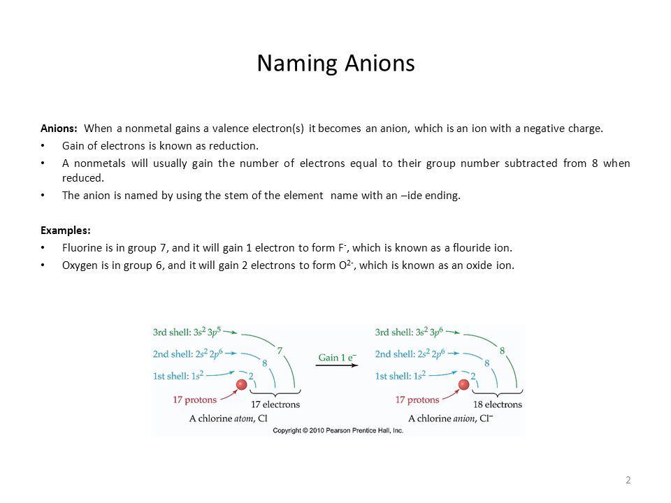 3 Naming Ionic Compounds Ionic compounds are formed when electrons are transferred between atoms in order to achieve a stable configuration; ions are formed, but the overall charge on the compound is neutral.