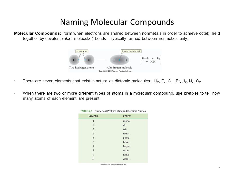7 Naming Molecular Compounds Molecular Compounds: form when electrons are shared between nonmetals in order to achieve octet; held together by covalent (aka: molecular) bonds.