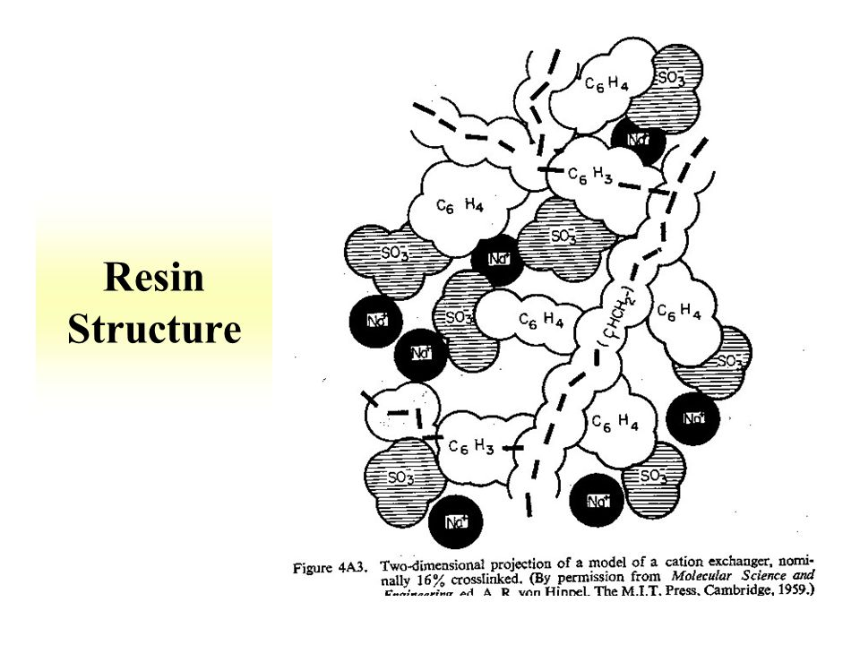 7-11 Resin Structure