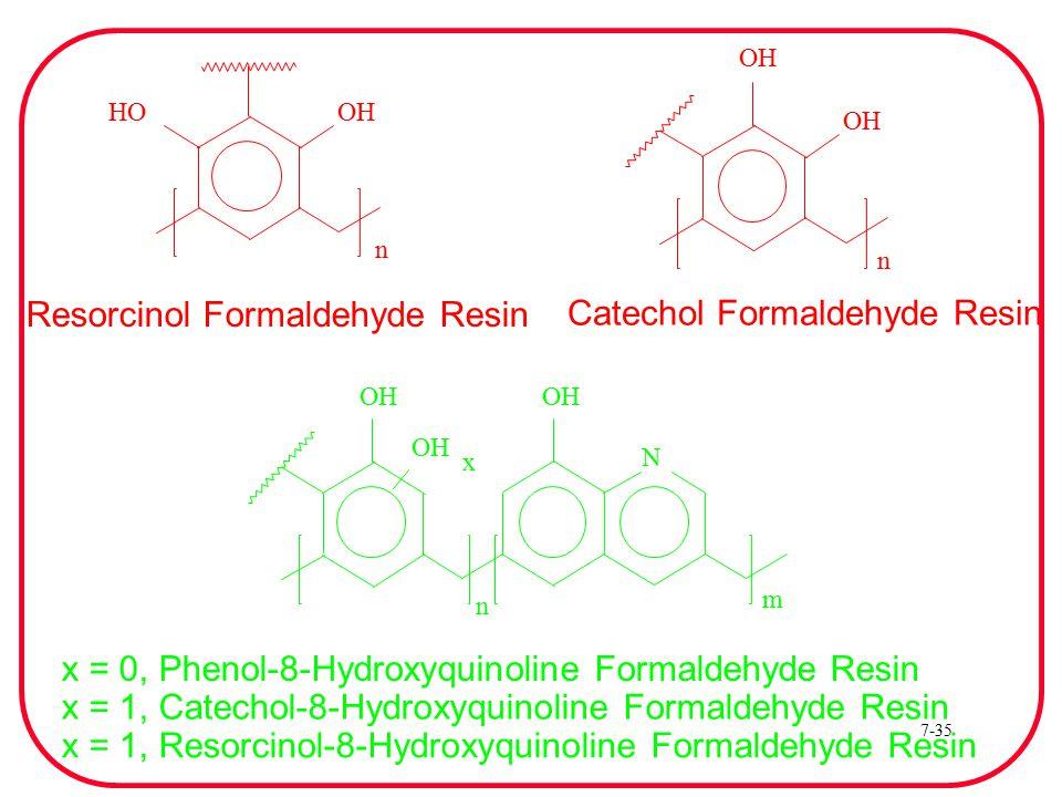 7-35 n HOOH Resorcinol Formaldehyde Resin n OH Catechol Formaldehyde Resin OH N n m x x = 0, Phenol-8-Hydroxyquinoline Formaldehyde Resin x = 1, Catechol-8-Hydroxyquinoline Formaldehyde Resin x = 1, Resorcinol-8-Hydroxyquinoline Formaldehyde Resin
