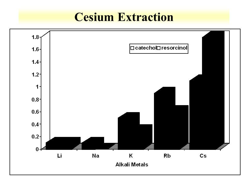 7-39 Cesium Extraction