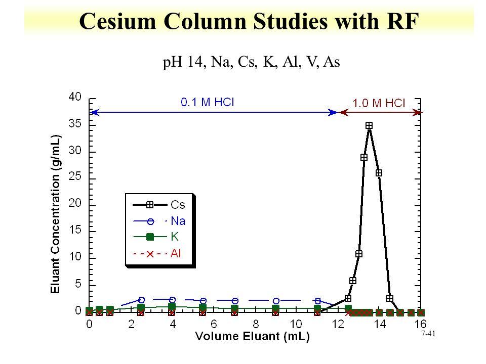 7-41 Cesium Column Studies with RF pH 14, Na, Cs, K, Al, V, As