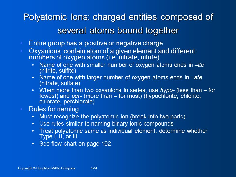 Copyright © Houghton Mifflin Company4-14 Polyatomic Ions: charged entities composed of several atoms bound together Entire group has a positive or neg