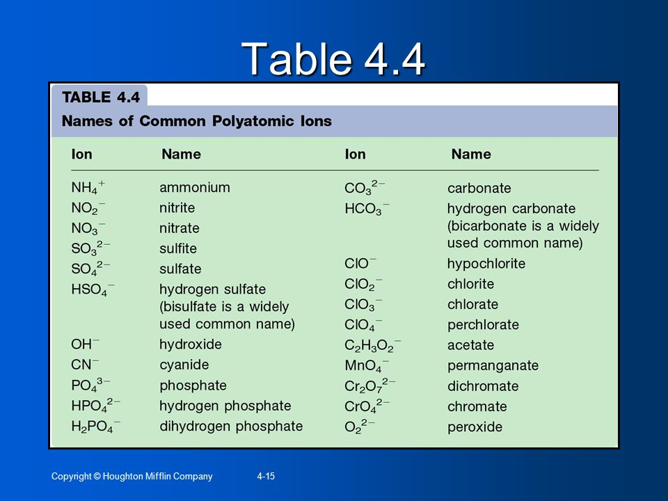 Copyright © Houghton Mifflin Company4-15 Table 4.4