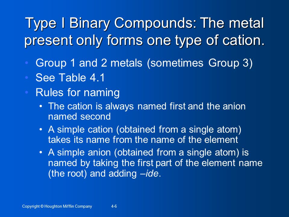 Copyright © Houghton Mifflin Company4-6 Type I Binary Compounds: The metal present only forms one type of cation. Group 1 and 2 metals (sometimes Grou