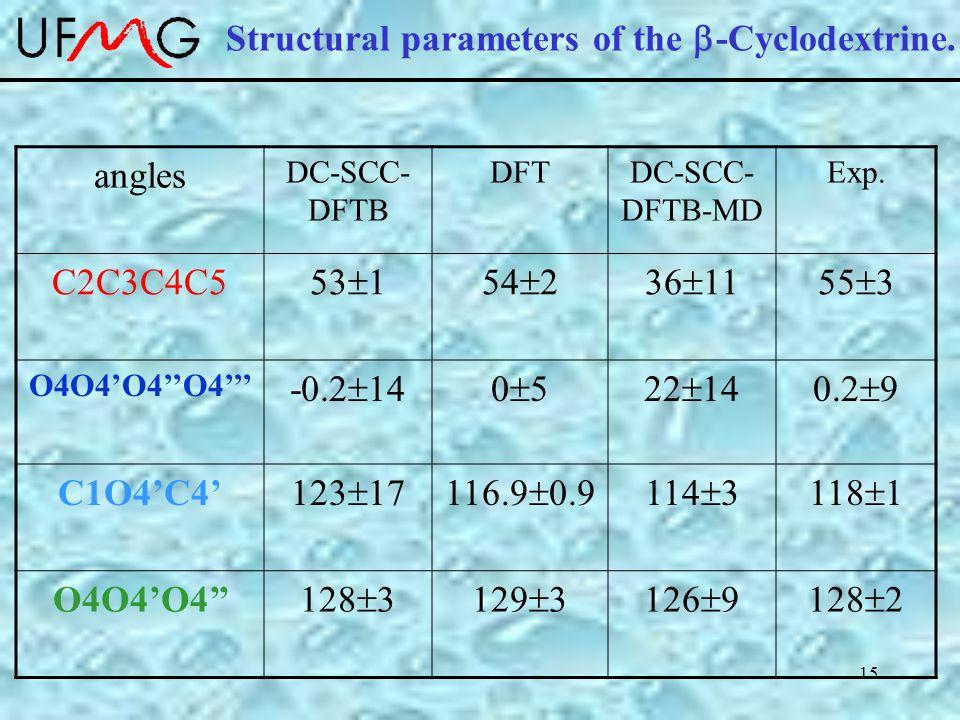 15 angles DC-SCC- DFTB DFTDC-SCC- DFTB-MD Exp. C2C3C4C5 53  154  236  1155  3 O4O4'O4''O4''' -0.2  14050522  140.2  9 C1O4'C4' 123  17116.9