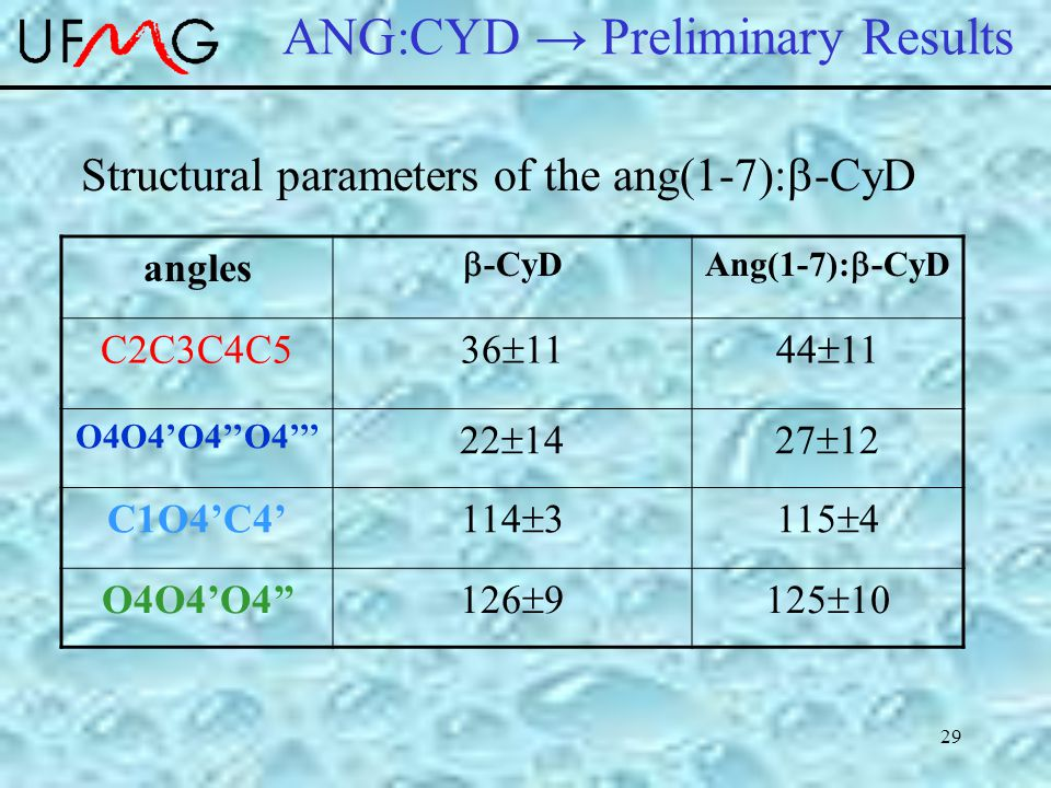 29 ANG:CYD → Preliminary Results angles  -CyDAng(1-7):  -CyD C2C3C4C5 36  1144  11 O4O4'O4''O4''' 22  1427  12 C1O4'C4' 114  3115  4 O4O4'O4'' 126  9125  10 Structural parameters of the ang(1-7):  -CyD