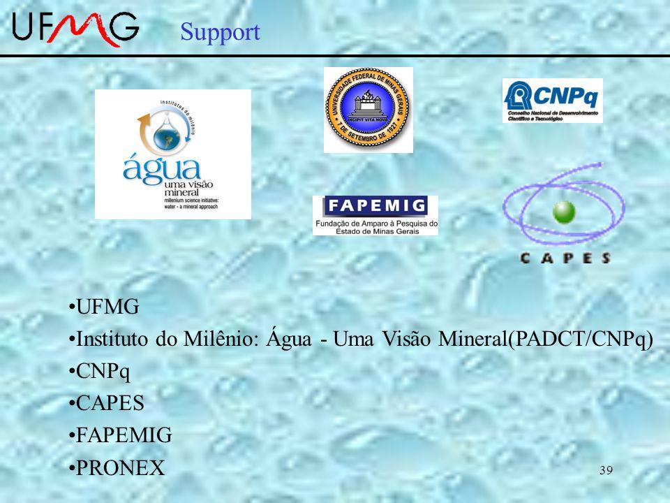 39 UFMG Instituto do Milênio: Água - Uma Visão Mineral(PADCT/CNPq) CNPq CAPES FAPEMIG PRONEX Support