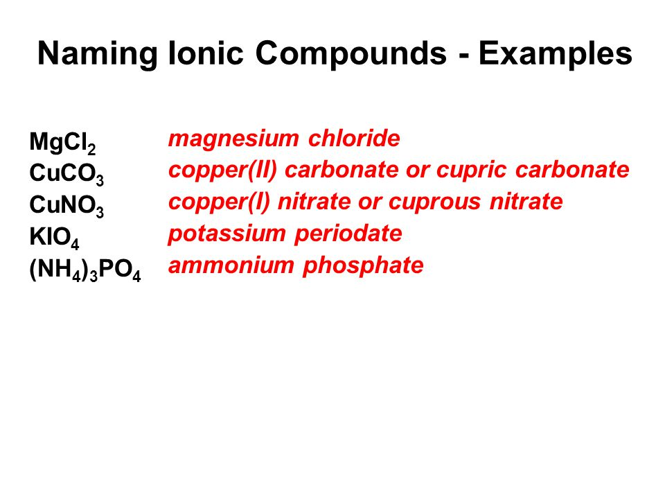 Naming Ionic Compounds - Examples MgCl 2 CuCO 3 CuNO 3 KIO 4 (NH 4 ) 3 PO 4 magnesium chloride copper(II) carbonate or cupric carbonate copper(I) nitrate or cuprous nitrate potassium periodate ammonium phosphate