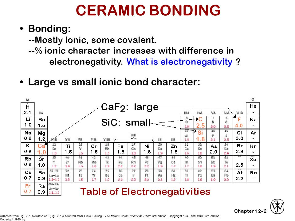 Chapter 12-2 Bonding: --Mostly ionic, some covalent.