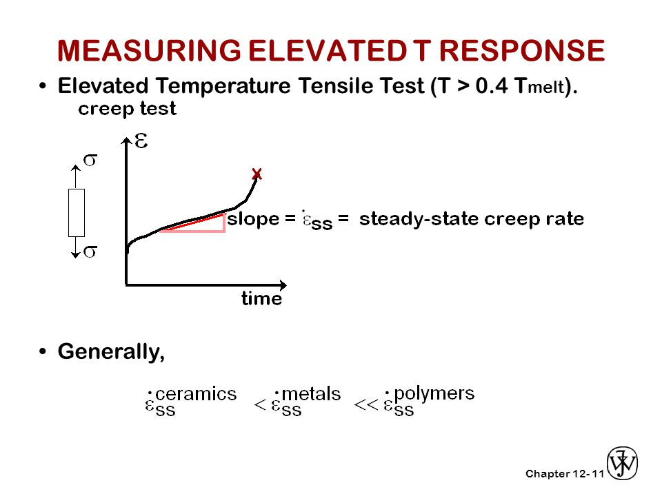 Chapter 12-11 Elevated Temperature Tensile Test (T > 0.4 T melt ).