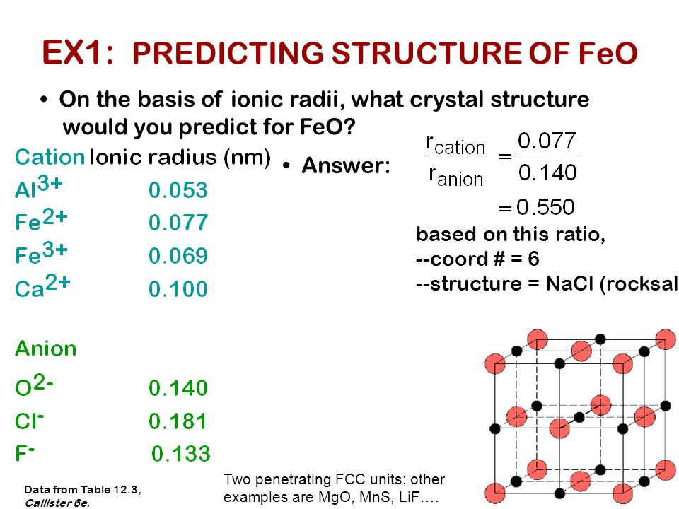 Chapter 12-5 On the basis of ionic radii, what crystal structure would you predict for FeO.