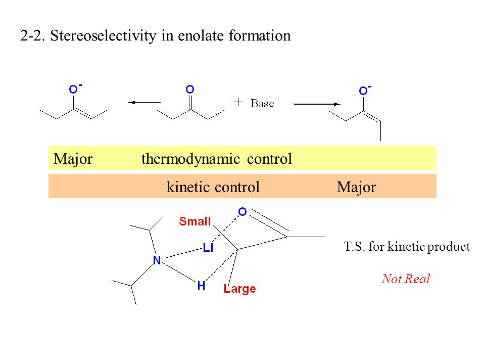 2-2. Stereoselectivity in enolate formation Major thermodynamic control kinetic control Major T.S.