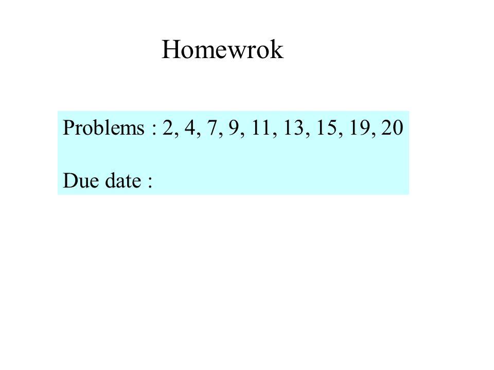 Homewrok Problems : 2, 4, 7, 9, 11, 13, 15, 19, 20 Due date :