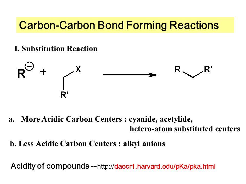 Carbon-Carbon Bond Forming Reactions I.